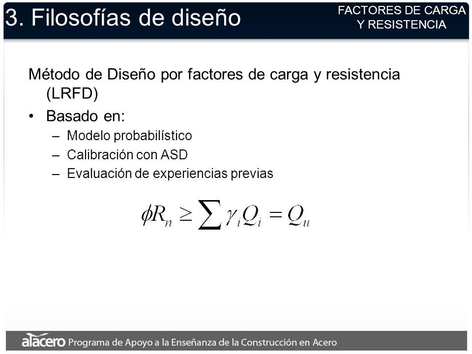 3. Filosofías de diseño Método de Diseño por factores de carga y resistencia (LRFD) Basado en: –Modelo probabilístico –Calibración con ASD –Evaluación