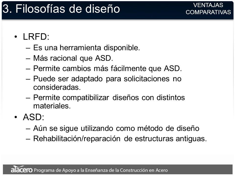 3. Filosofías de diseño LRFD: –Es una herramienta disponible. –Más racional que ASD. –Permite cambios más fácilmente que ASD. –Puede ser adaptado para