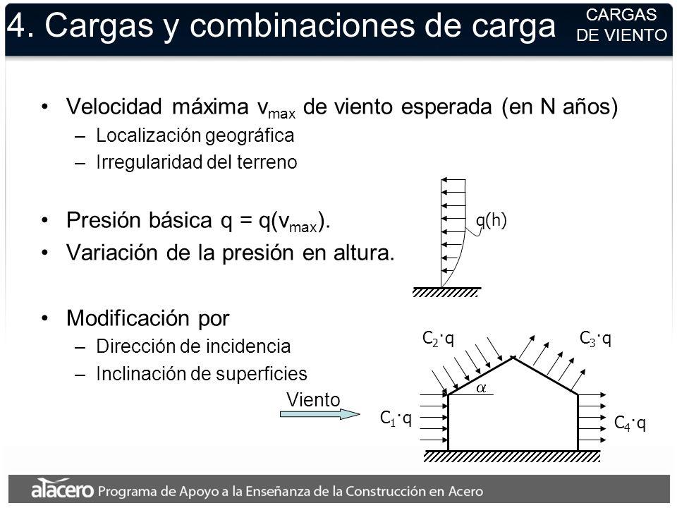 4. Cargas y combinaciones de carga Velocidad máxima v max de viento esperada (en N años) –Localización geográfica –Irregularidad del terreno Presión b