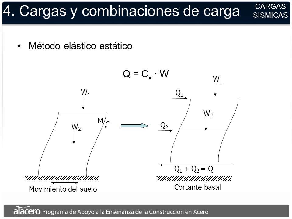 4. Cargas y combinaciones de carga Método elástico estático Q = C s · W CARGAS SISMICAS W1W1 M·aM·a Movimiento del suelo W2W2 W1W1 Q 1 + Q 2 = Q Corta