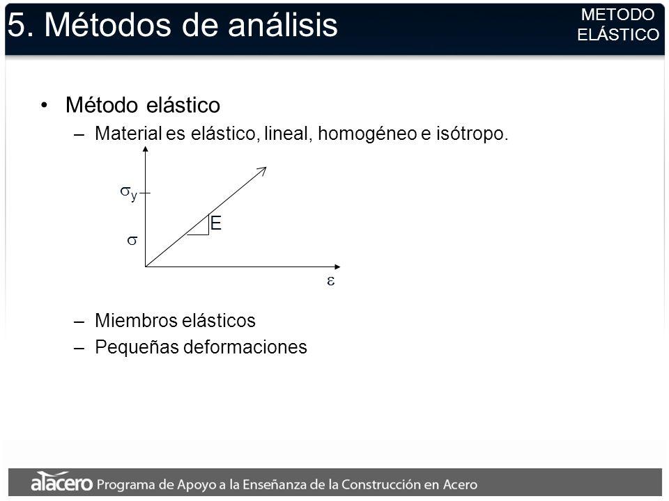 5. Métodos de análisis Método elástico –Material es elástico, lineal, homogéneo e isótropo. –Miembros elásticos –Pequeñas deformaciones METODO ELÁSTIC