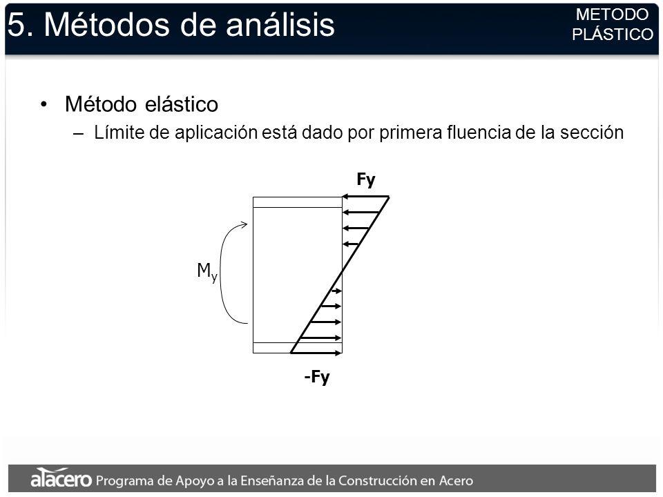5. Métodos de análisis Método elástico –Límite de aplicación está dado por primera fluencia de la sección METODO PLÁSTICO MyMy Fy -Fy