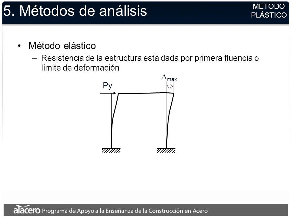 5. Métodos de análisis Método elástico –Resistencia de la estructura está dada por primera fluencia o límite de deformación METODO PLÁSTICO Py max