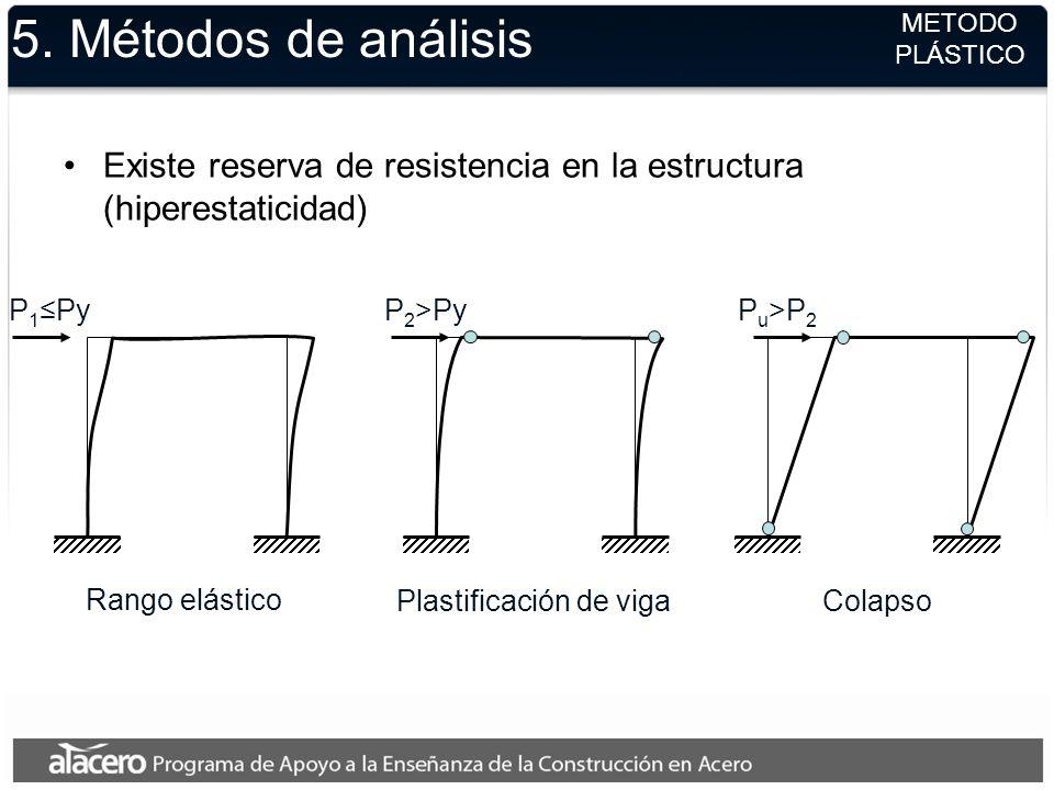 5. Métodos de análisis Existe reserva de resistencia en la estructura (hiperestaticidad) METODO PLÁSTICO Rango elástico P 1 Py Plastificación de viga