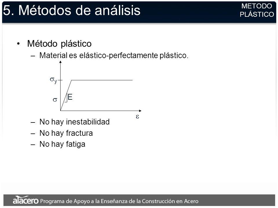5. Métodos de análisis Método plástico –Material es elástico-perfectamente plástico. –No hay inestabilidad –No hay fractura –No hay fatiga METODO PLÁS
