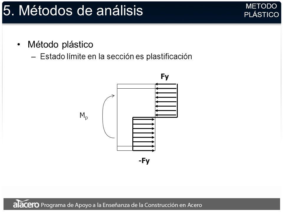 5. Métodos de análisis Método plástico –Estado límite en la sección es plastificación METODO PLÁSTICO MpMp Fy -Fy