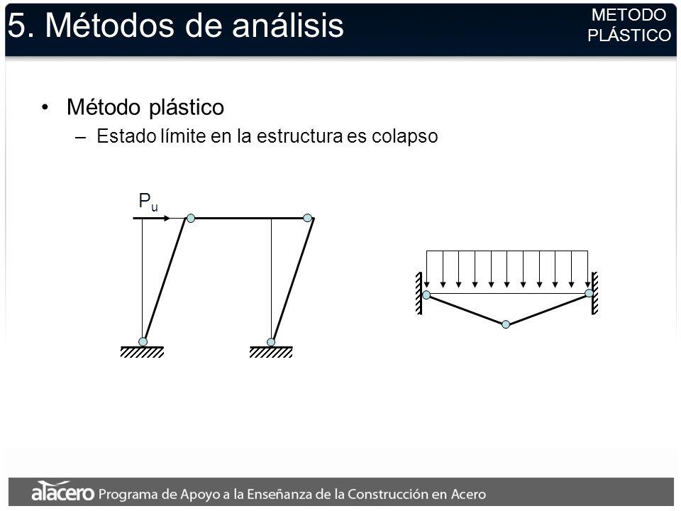 5. Métodos de análisis Método plástico –Estado límite en la estructura es colapso METODO PLÁSTICO PuPu