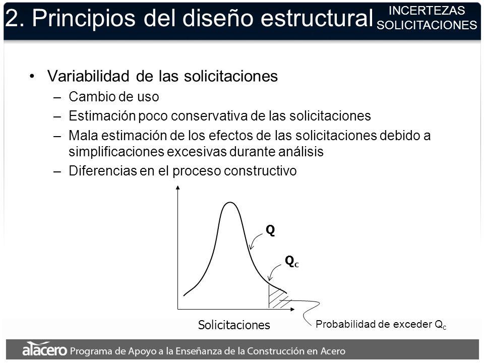 2. Principios del diseño estructural Variabilidad de las solicitaciones –Cambio de uso –Estimación poco conservativa de las solicitaciones –Mala estim