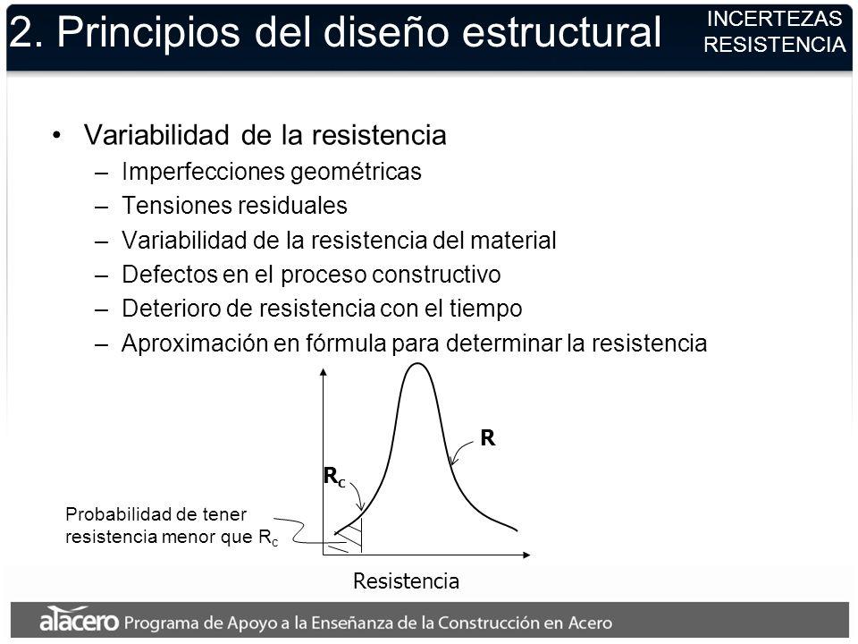 2. Principios del diseño estructural Variabilidad de la resistencia –Imperfecciones geométricas –Tensiones residuales –Variabilidad de la resistencia