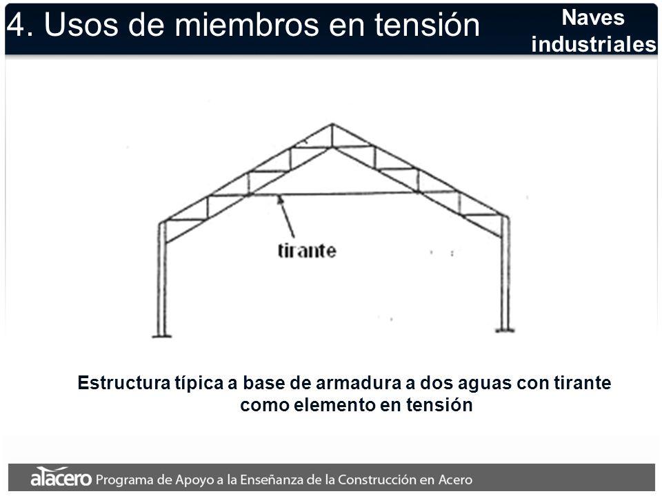 Contraventeos simples Contraventeo a base de barras redondas macizas como elementos de contraventeo en estructuras ligeras.