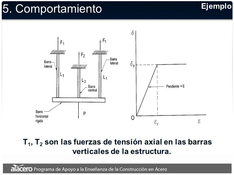 Ejemplo T 1, T 2 son las fuerzas de tensión axial en las barras verticales de la estructura. 5. Comportamiento