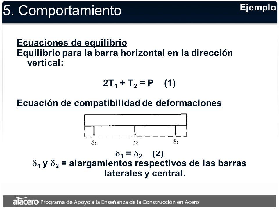 Ejemplo 5. Comportamiento Ecuaciones de equilibrio Equilibrio para la barra horizontal en la dirección vertical: 2T 1 + T 2 = P (1) Ecuación de compat