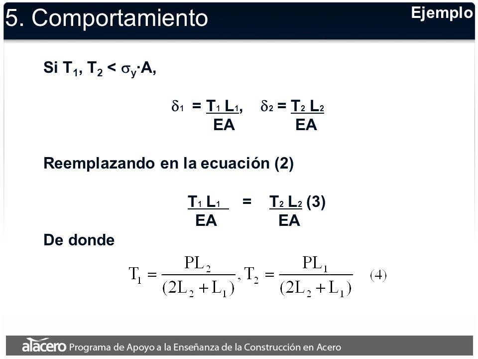 Ejemplo Los esfuerzos en las barras son El límite elástico del sistema está dado por De donde 5.