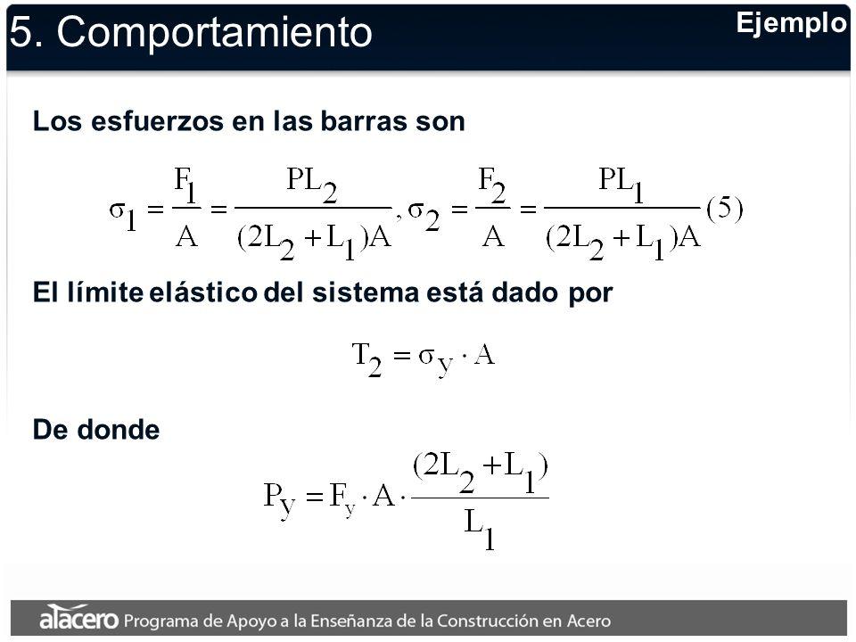 Ejemplo El desplazamiento de fluencia y es igual a La capacidad del sistema está dada por De donde 5.