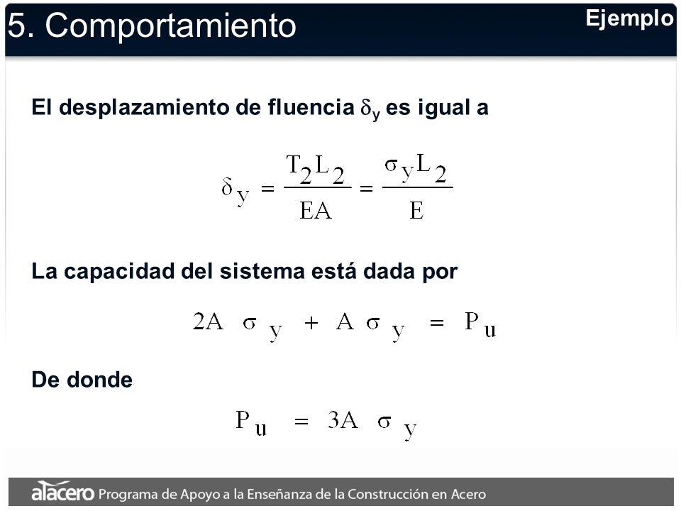 El desplazamiento último u es igual a La relación del desplazamiento total con el correspondiente de fluencia es Adicionalmente, el cuociente de la carga última con la carga de fluencia es Ejemplo 5.