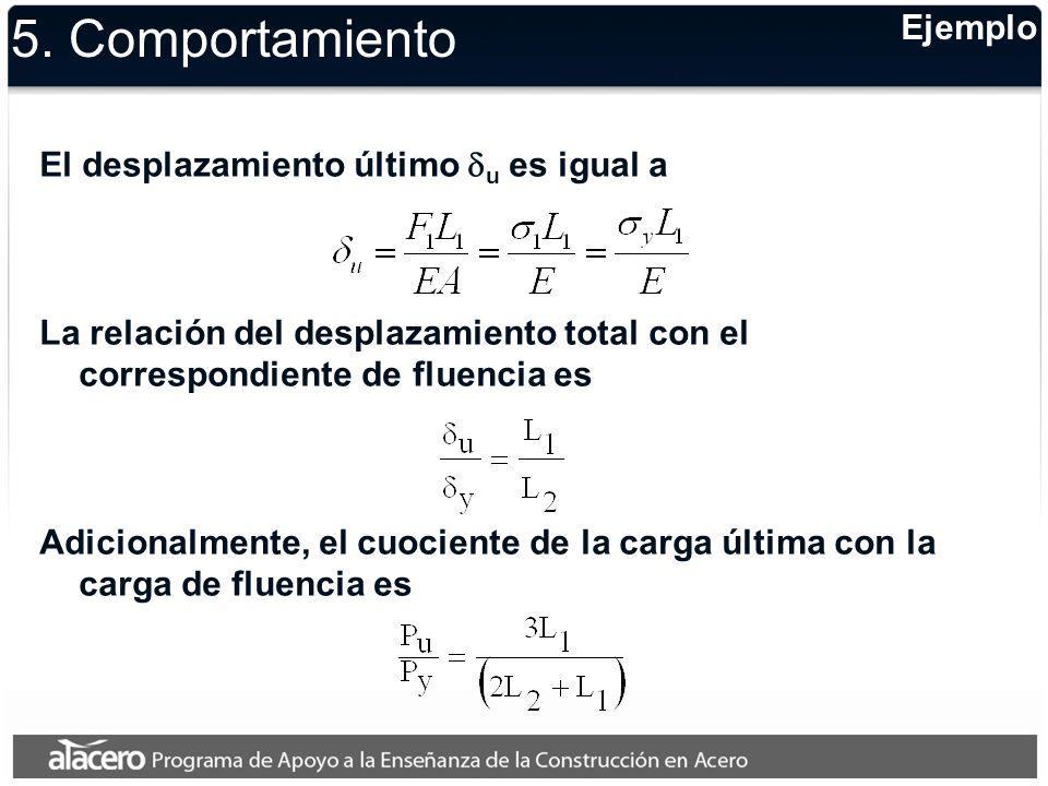 El desplazamiento último u es igual a La relación del desplazamiento total con el correspondiente de fluencia es Adicionalmente, el cuociente de la ca