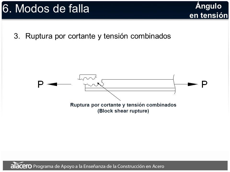 Ángulo en tensión Ruptura por cortante y tensión combinados (Block shear rupture) 6. Modos de falla 3.Ruptura por cortante y tensión combinados
