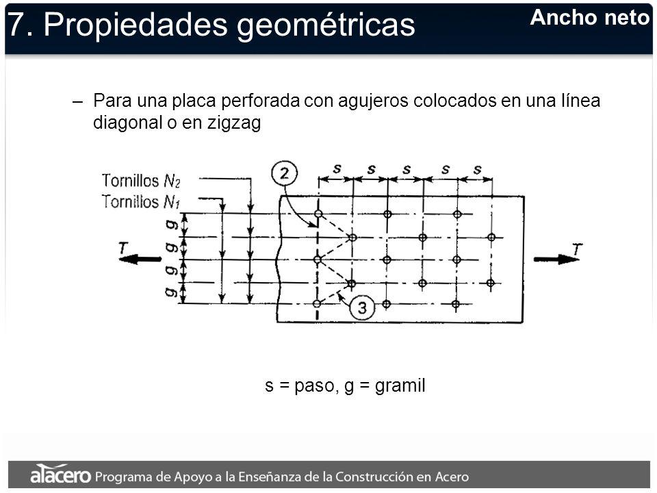 Trayectorias de falla Placa con agujeros dispuestos en diagonal o en zig zag 7.