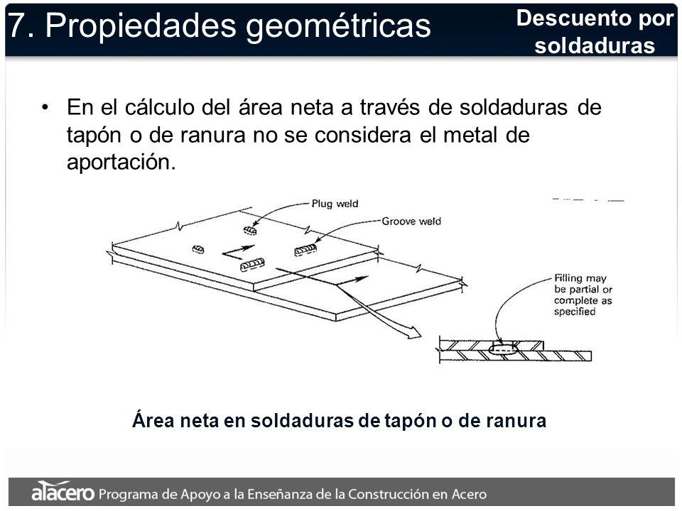 Perforaciones en ángulos 7. Propiedades geométricas
