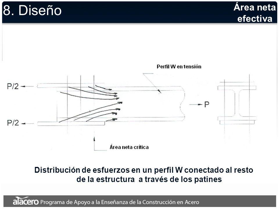 Si la carga se transmite directamente a todos los elementos de la sección transversal Si la carga no se transmite directamente a uno o más elementos de la sección transversal donde: x = excentricidad de la interfaz de conexión al centro de gravedad de la parte de la sección transversal tributaria a la placa de conexión L = longitud de la junta.