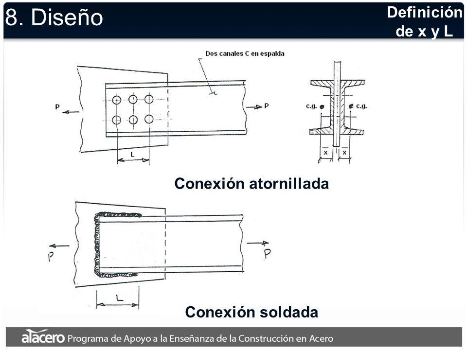 Definición de x y L 8. Diseño Conexión atornillada Conexión soldada