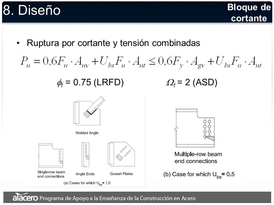 Bloque de cortante 8. Diseño Ruptura por cortante y tensión combinadas t = 0.75 (LRFD) t = 2 (ASD)