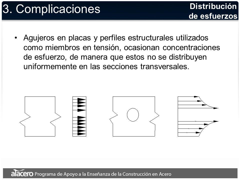 Estructuras 4.Usos de miembros en tensión Bodegas y estructuras industriales.