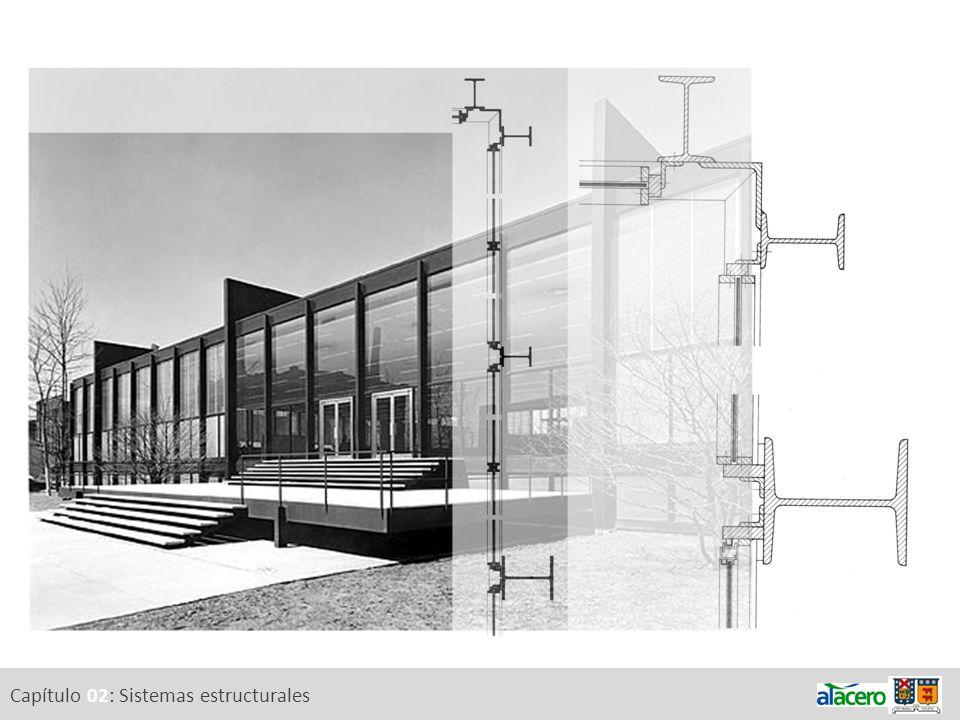 2.c.Elementos estructurales planares a 2.d.Estructuras espaciales Definición Capítulo 02: Sistemas estructurales 2.a.Elementos estructurales 2.b.Elementos estructurales lineales Elementos estructurales trabajando como sistema Tracción / Compresión / Tracción + Compresión