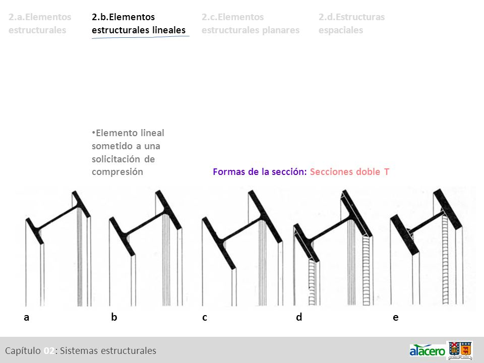 Capítulo 02: Sistemas estructurales 2.a.Elementos estructurales 2.b.Elementos estructurales lineales Definición. Elemento lineal sometido a una solici