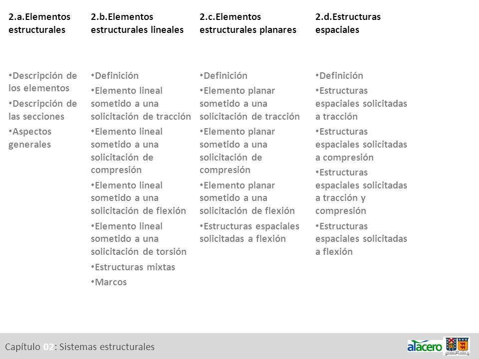 2.a.Elementos estructurales Descripción de los elementos Descripción de las secciones Aspectos generales 2.b.Elementos estructurales lineales Definición Elemento lineal sometido a una solicitación de tracción Elemento lineal sometido a una solicitación de compresión Elemento lineal sometido a una solicitación de flexión Elemento lineal sometido a una solicitación de torsión Estructuras mixtas Marcos Capítulo 02: Sistemas estructurales 2.d.Estructuras espaciales Definición Estructuras espaciales solicitadas a tracción Estructuras espaciales solicitadas a compresión Estructuras espaciales solicitadas a tracción y compresión 2.c.Elementos estructurales planares Definición Elemento planar sometido a una solicitación de tracción Elemento planar sometido a una solicitación de compresión Elemento planar sometido a una solicitación de flexión Estructuras espaciales solicitadas a flexión