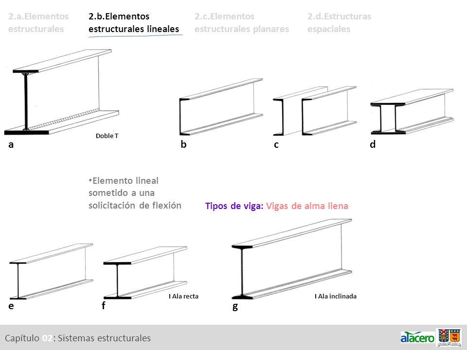 2.b.Elementos estructurales lineales Definición. Elemento lineal sometido a una solicitación de tracción. Elemento lineal sometido a una solicitación