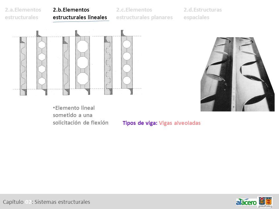 Capítulo 02: Sistemas estructurales 2.a.Elementos estructurales 2.d.Estructuras espaciales 2.c.Elementos estructurales planares Tipos de viga: Vigas a