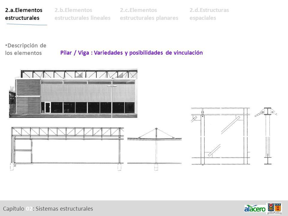 Capítulo 02: Sistemas estructurales 2.a.Elementos estructurales Descripción de los elementos 2.b.Elementos estructurales lineales 2.d.Estructuras espa