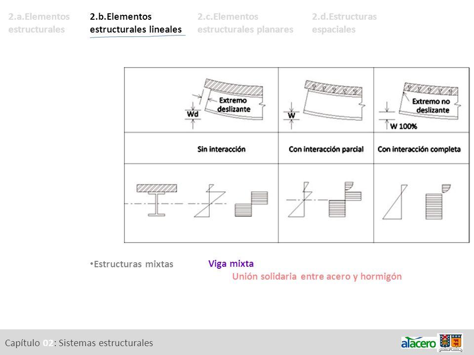 Capítulo 02: Sistemas estructurales 2.b.Elementos estructurales lineales Definición. Elemento lineal sometido a una solicitación de tracción. Elemento
