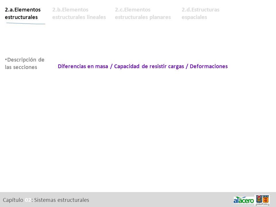Capítulo 02: Sistemas estructurales 2.a.Elementos estructurales Descripción de los elementos. Descripción de las secciones 2.b.Elementos estructurales