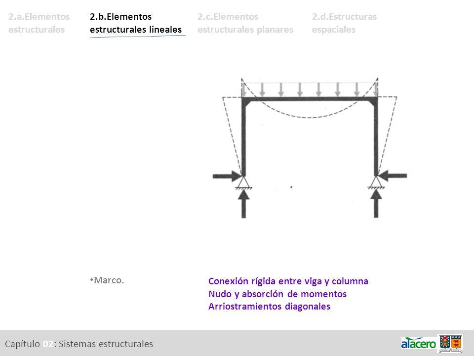 Capítulo 02: Sistemas estructurales Conexión rígida entre viga y columna Nudo y absorción de momentos Arriostramientos diagonales 2.a.Elementos estruc