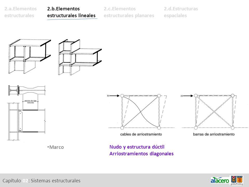 Capítulo 02: Sistemas estructurales Nudo y estructura dúctil Arriostramientos diagonales 2.a.Elementos estructurales 2.b.Elementos estructurales linea