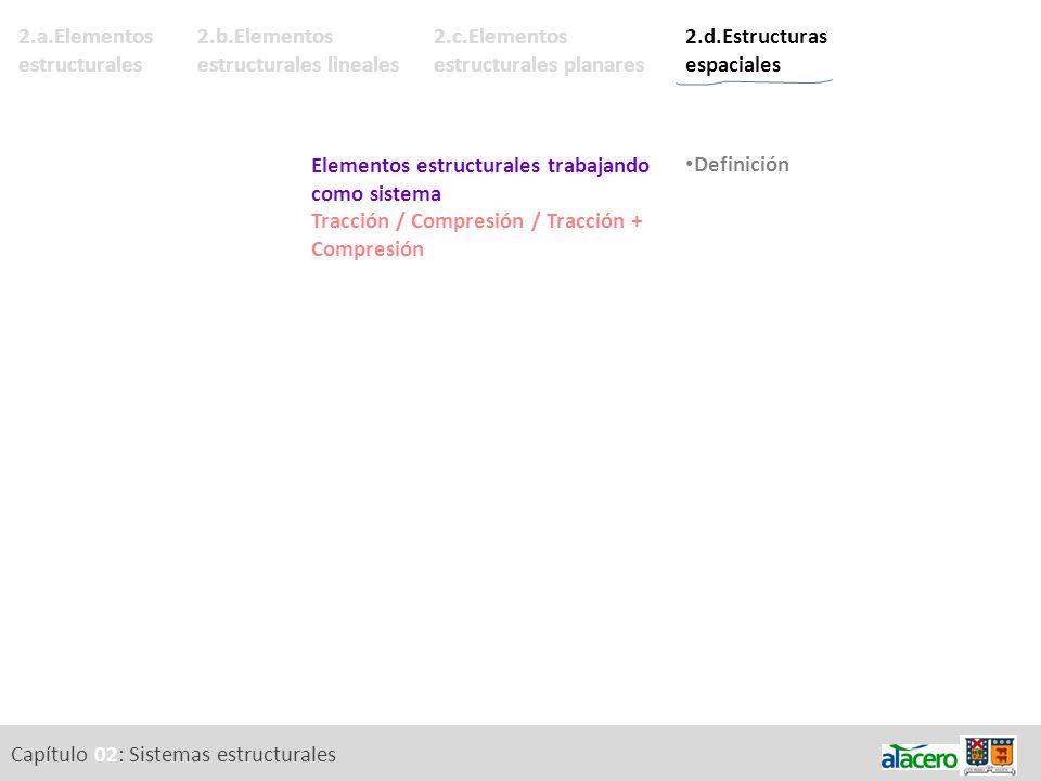 2.c.Elementos estructurales planares a 2.d.Estructuras espaciales Definición Capítulo 02: Sistemas estructurales 2.a.Elementos estructurales 2.b.Eleme