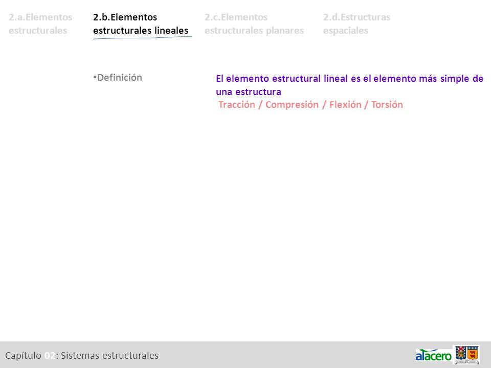 Capítulo 02: Sistemas estructurales Definición Combinación de materiales de distintas propiedades para una actuación en conjunto (acero + hormigón) 2.b.Elementos estructurales lineales Definición.