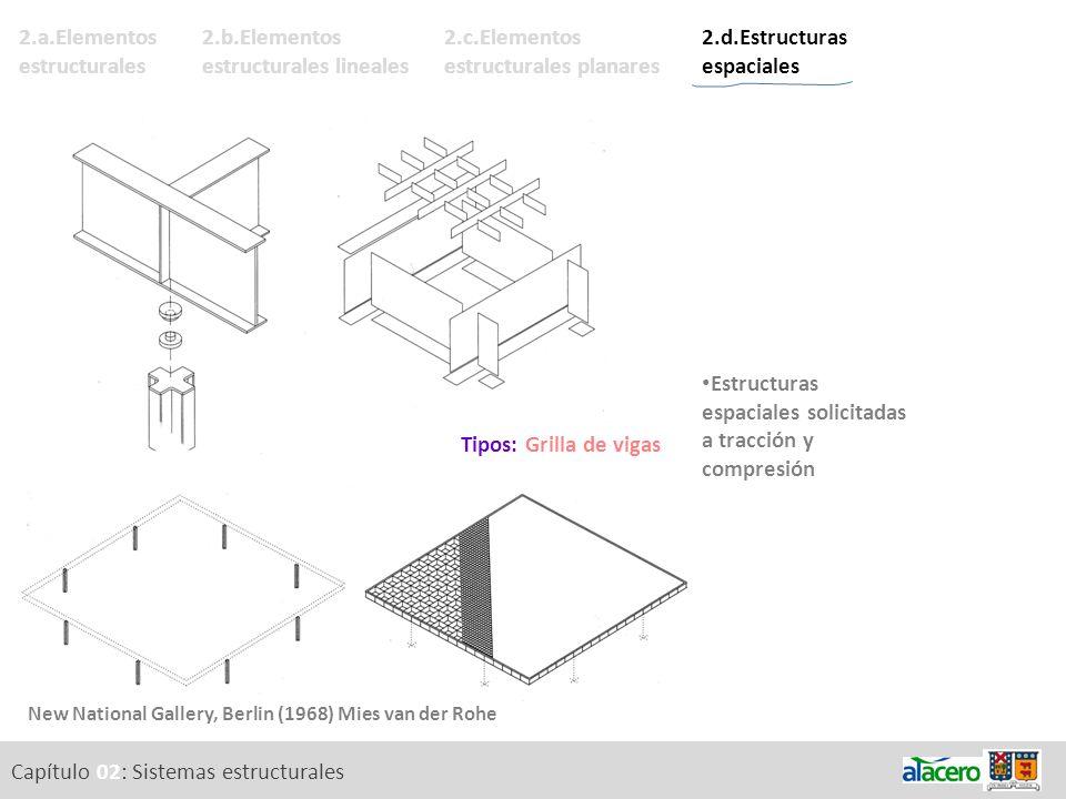 2.c.Elementos estructurales planares Capítulo 02: Sistemas estructurales 2.a.Elementos estructurales 2.b.Elementos estructurales lineales Tipos: Grill