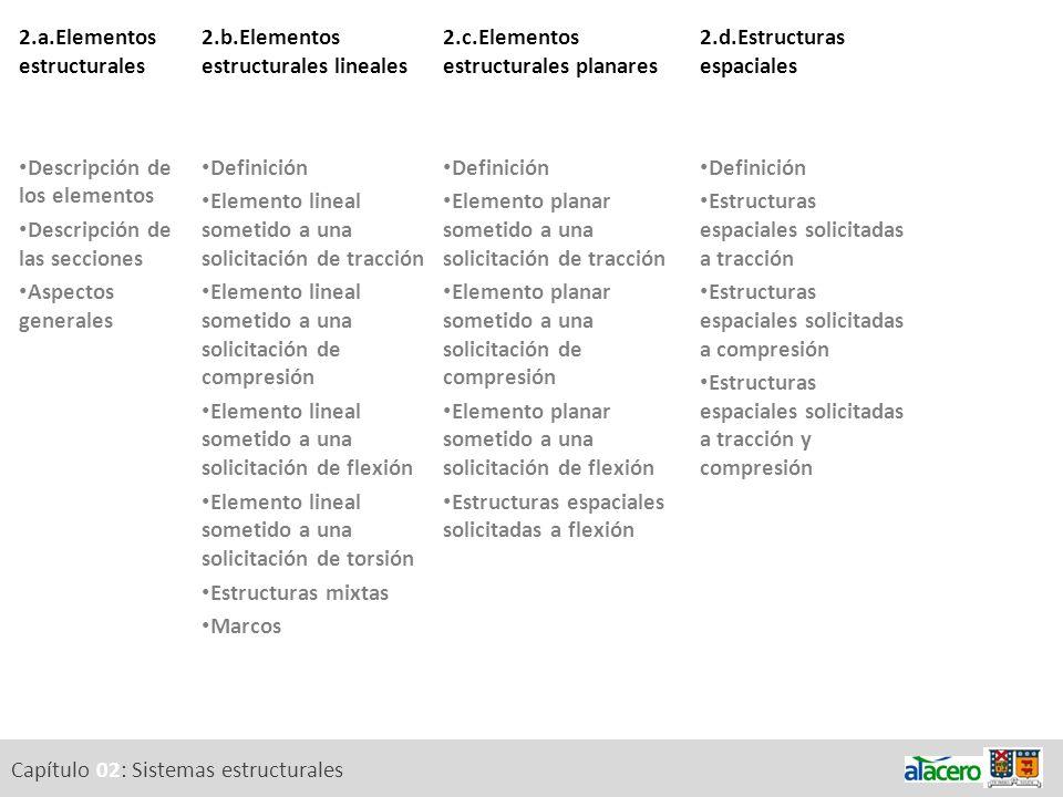 2.a.Elementos estructurales Descripción de los elementos Descripción de las secciones Aspectos generales 2.b.Elementos estructurales lineales Definici