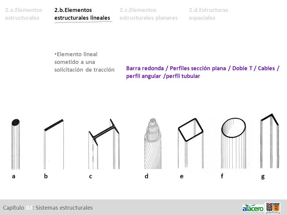 2.b.Elementos estructurales lineales Definición. Elemento lineal sometido a una solicitación de tracción 2.a.Elementos estructurales Capítulo 02: Sist