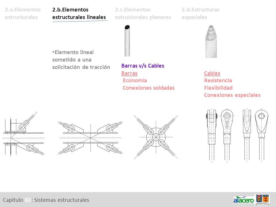 2.b.Elementos estructurales lineales Capítulo 02: Sistemas estructurales 2.a.Elementos estructurales 2.d.Estructuras espaciales 2.c.Elementos estructurales planares Definición.
