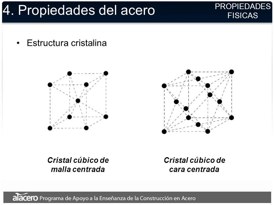 4. Propiedades del acero Estructura cristalina PROPIEDADES FISICAS Cristal cúbico de malla centrada Cristal cúbico de cara centrada