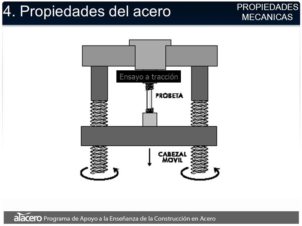 4. Propiedades del acero Ensayo a tracción PROPIEDADES MECANICAS