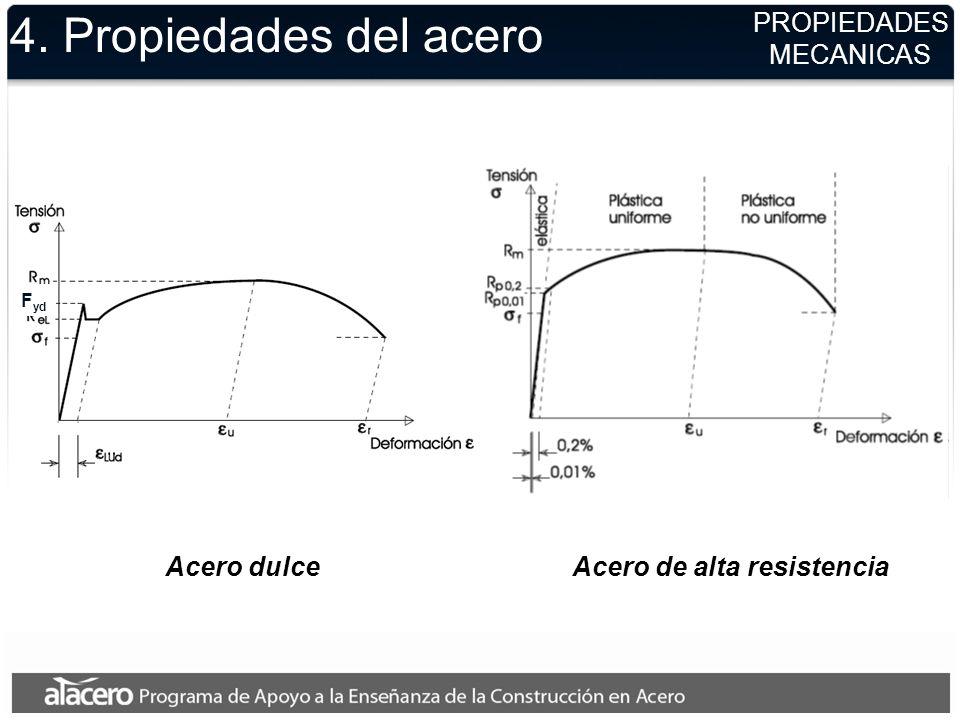 4. Propiedades del acero PROPIEDADES MECANICAS Acero dulceAcero de alta resistencia F yd