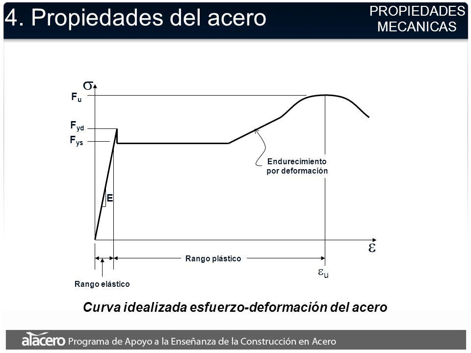 4. Propiedades del acero PROPIEDADES MECANICAS Curva idealizada esfuerzo-deformación del acero Rango elástico Rango plástico u F yd F ys FuFu Endureci