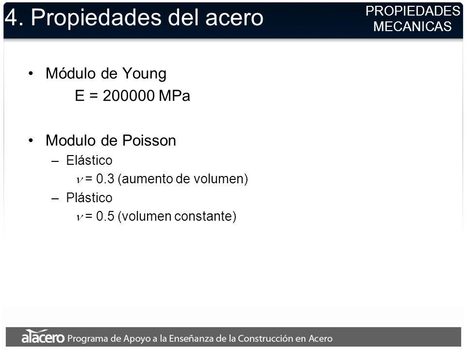 4. Propiedades del acero Módulo de Young E = 200000 MPa Modulo de Poisson –Elástico = 0.3 (aumento de volumen) –Plástico = 0.5 (volumen constante) PRO