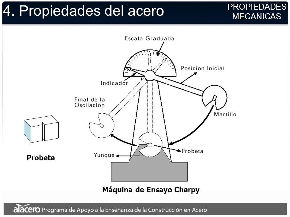 4. Propiedades del acero Máquina de Ensayo Charpy PROPIEDADES MECANICAS Probeta