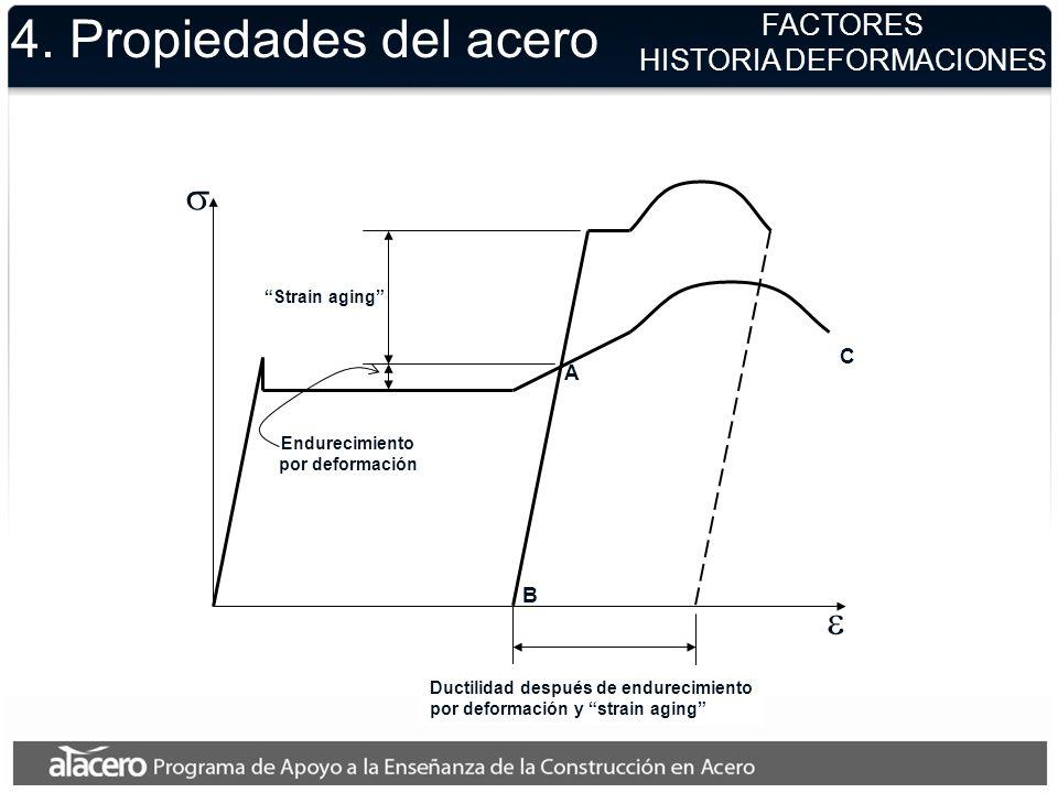 4. Propiedades del acero FACTORES HISTORIA DEFORMACIONES Strain aging Ductilidad después de endurecimiento por deformación y strain aging Endurecimien